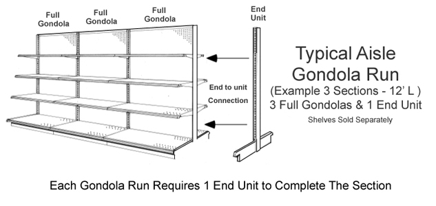 US made Aisle Gondolas for Retail Store Floor Shelving, perfect for a retail environment. Wide Variety and Excellent Quality from Creative Store Solutions.